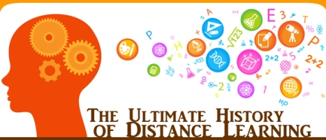 Ultimate_Infog_Distance_Learning-th